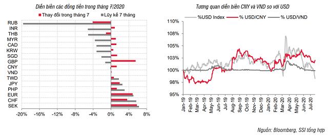 Lãi suất tiền gửi giảm thêm ở một số ngân hàng - Ảnh 3.