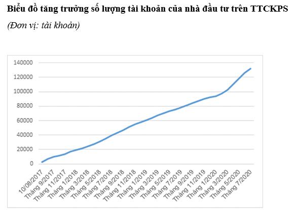 Giao dịch phái sinh 7 tháng đầu năm tăng 95% - Ảnh 5.