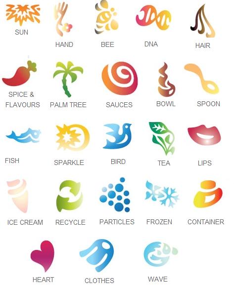 Chiếc logo đẹp bậc nhất thế giới của Unilever: Từ thô kệch đến phiên bản mềm mại kết hợp bởi 24 biểu tượng nhỏ, nhìn đâu cũng thấy ý nghĩa  - Ảnh 3.