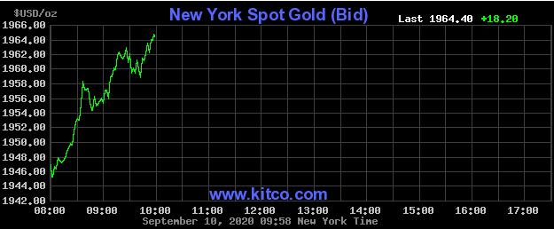 Giá vàng thế giới tăng vọt - Ảnh 1.