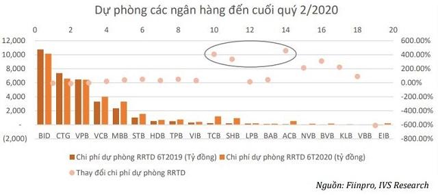 BIDV, Vietcombank, VietinBank đẩy mạnh xử lý nợ xấu - Ảnh 1.