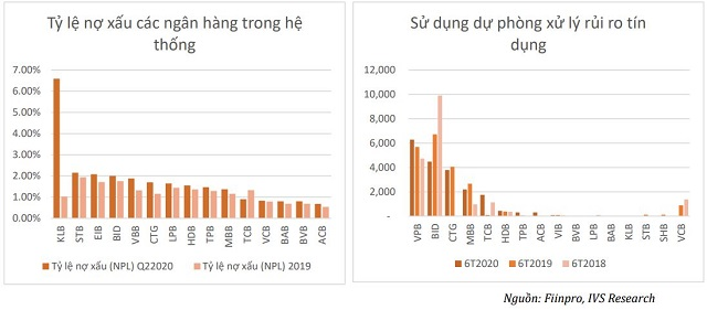 BIDV, Vietcombank, VietinBank đẩy mạnh xử lý nợ xấu - Ảnh 2.
