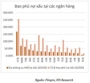 BIDV, Vietcombank, VietinBank đẩy mạnh xử lý nợ xấu - Ảnh 3.