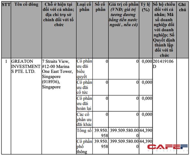 Không chỉ sớm trả 500 tỷ nợ trước hạn, chủ quản Mì 3 miền còn bất ngờ với mức LNST 6 tháng đột biến gấp trăm lần, bằng tổng của nhiều năm cộng lại - Ảnh 4.