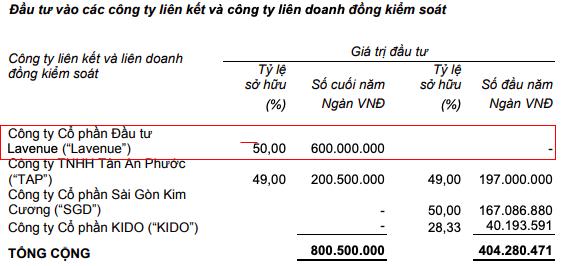 Toà sơ thẩm tuyên thu hồi khu đất 8-12 Lê Duẩn, trả tiền góp vốn lại cho Kido - Ảnh 1.