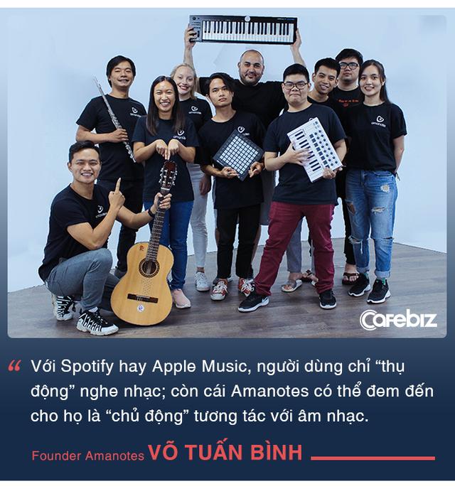 """Founder người Việt tạo ứng dụng đạt 1 tỷ download: """"Trong khi thế giới ngoài kia đang cố hoành tráng game của họ thì Amanotes đi ngược lại!""""  - Ảnh 11."""
