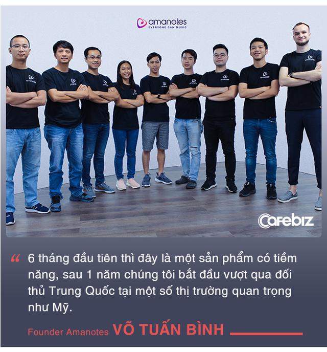 """Founder người Việt tạo ứng dụng đạt 1 tỷ download: """"Trong khi thế giới ngoài kia đang cố hoành tráng game của họ thì Amanotes đi ngược lại!""""  - Ảnh 6."""