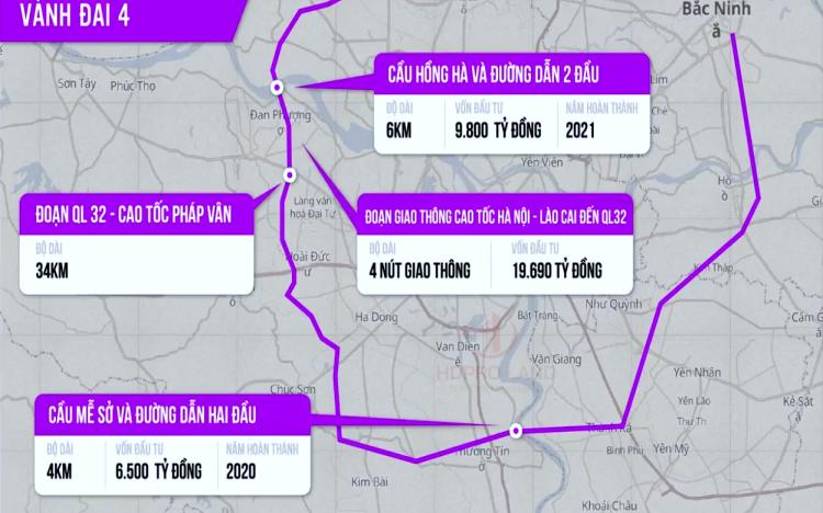 Hà Nội: Nghiên cứu khả thi Dự án đầu tư xây dựng đường Vành đai 4 khoảng 66.500 tỷ đồng