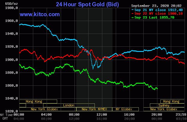Giá vàng lao dốc xuống thấp nhất hơn 2 tháng, chỉ tương đương 52 triệu đồng/lượng - Ảnh 1.