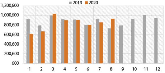 Ngành thép: Tín hiệu hồi phục đã rõ ràng hơn, nửa cuối năm dự hồi phục theo sóng đẩy nhanh tiến độ dự án lớn sau thời gian giãn cách - Ảnh 3.