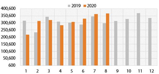 Ngành thép: Tín hiệu hồi phục đã rõ ràng hơn, nửa cuối năm dự hồi phục theo sóng đẩy nhanh tiến độ dự án lớn sau thời gian giãn cách - Ảnh 4.
