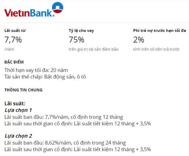 Lãi suất vay mua nhà ngân hàng nào thấp nhất? - Ảnh 2.