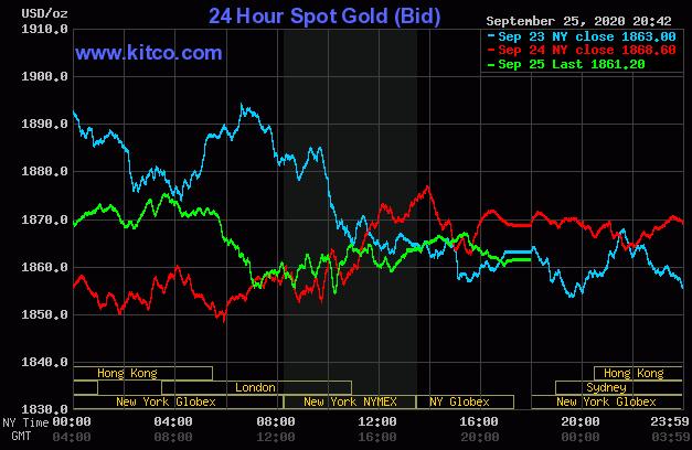 Vàng có tuần mất giá mạnh nhất trong hơn 1 tháng - Ảnh 1.