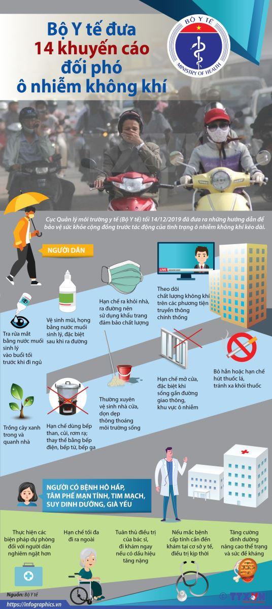 Chất lượng không khí Hà Nội xấu đi, rất có hại cho sức khỏe: Bác sĩ chuyên khoa hô hấp nhấn mạnh 1 thói quen giúp hạn chế tác động của ô nhiễm - Ảnh 3.