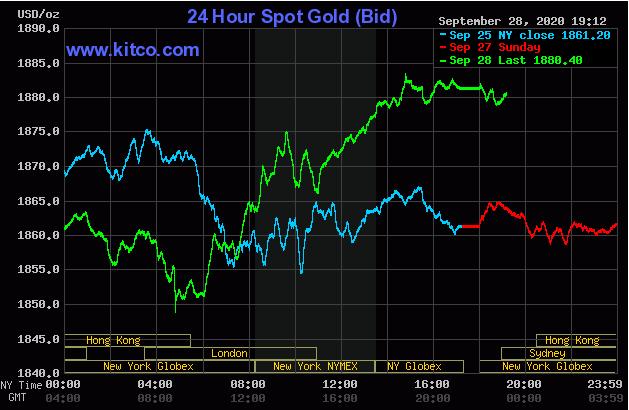 Giá vàng lại tăng mạnh - Ảnh 1.