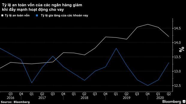 4 ngân hàng lớn nhất lỗ kỷ lục, Trung Quốc tự tay đẩy hệ thống tài chính và nền kinh tế đứng trước vực thẳm?  - Ảnh 3.