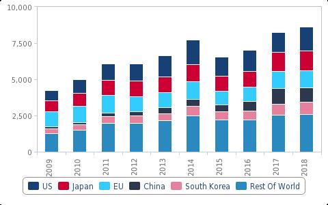 Fitch Solutions: Việt Nam ngày càng có nhiều lợi thế về thuỷ sản nhờ EVFTA - Ảnh 1.