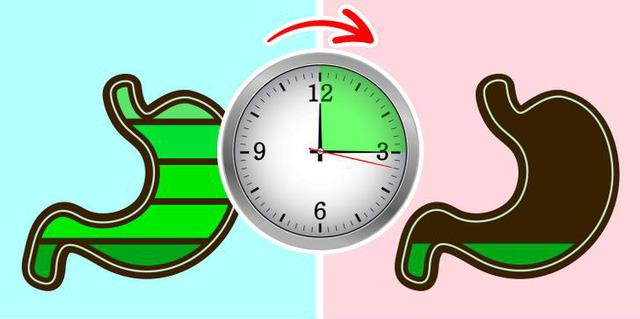 Ăn xong nằm ngủ ngay: Thói quen tưởng vô hại nhưng rất dễ khiến dạ dày tổn thương, kéo theo hàng loạt bệnh tật - Ảnh 2.
