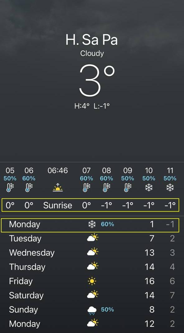 Nhiệt độ Sa Pa xuống dưới 0 độ C, có mưa và tất cả đều đang trông chờ tuyết rơi như 7 năm trước - Ảnh 3.