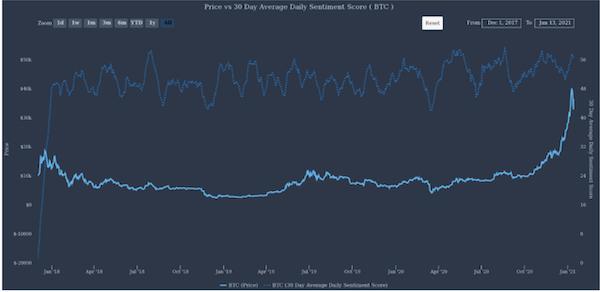 """Bitcoin có giảm tốc"""" để duy trì đà tăng? - Ảnh 3."""