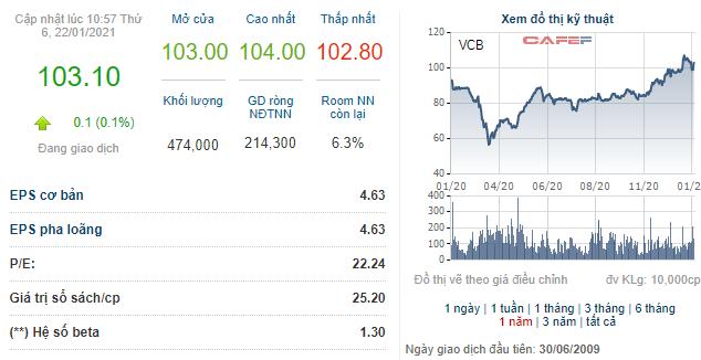Soi biến động giá những cổ phiếu có thị giá đắt đỏ nhất sàn chứng khoán - Ảnh 17.