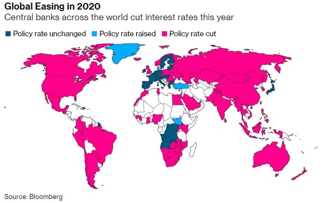 Năm ác mộng với kinh tế thế giới - Ảnh 2.