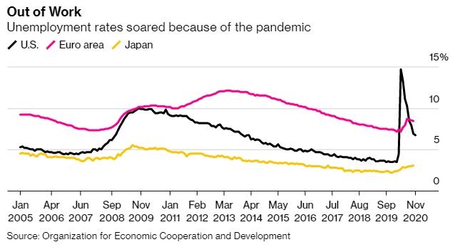 Năm ác mộng với kinh tế thế giới - Ảnh 4.