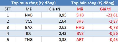 Phiên 25/1: Khối ngoại bán ròng 250 tỷ đồng, tập trung bán HPG - Ảnh 2.