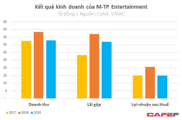 Scandal trà xanh của Sơn Tùng MTP dưới góc nhìn kinh doanh: Đừng đùa với đám đông giận dữ! - Ảnh 1.