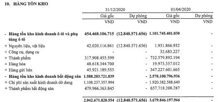 Tài chính Hoàng Huy (TCH) báo lãi sau thuế 829 tỷ đồng trong 9 tháng, tăng trên 81% so với cùng kỳ - Ảnh 3.