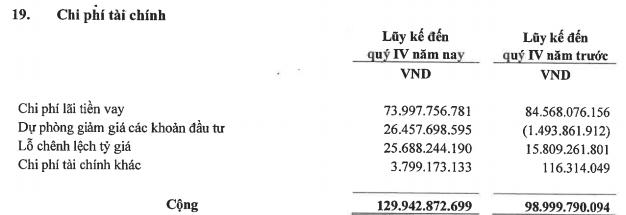 Tổng công ty Dược Việt Nam (DVN) báo lãi 232 tỷ đồng trước thuế, hoàn thành 91% kế hoạch năm - Ảnh 2.