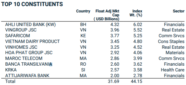 Việt Nam trở thành thị trường lớn nhất rổ MSCI Frontier với tỷ trọng hơn 30% - Ảnh 2.