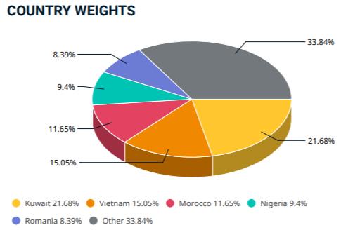Việt Nam trở thành thị trường lớn nhất rổ MSCI Frontier với tỷ trọng hơn 30% - Ảnh 3.