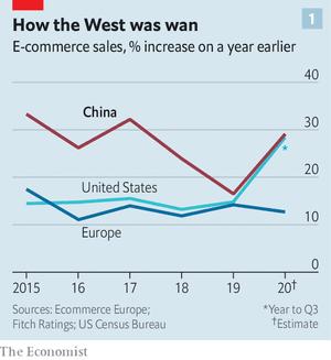 Nhờ những yếu tố này ngành bán lẻ ở Trung Quốc vẫn sống khỏe dù các doanh nghiệp khắp nơi trên thế giới đang khốn đốn vì COVID-19  - Ảnh 2.
