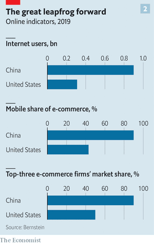 Nhờ những yếu tố này ngành bán lẻ ở Trung Quốc vẫn sống khỏe dù các doanh nghiệp khắp nơi trên thế giới đang khốn đốn vì COVID-19  - Ảnh 3.