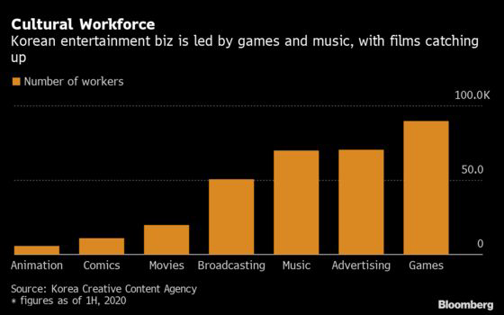 Nhờ những bom tấn như Squid Game, Netflix đã đóng góp 4,7 tỷ USD và 16.000 việc làm cho Hàn Quốc - Ảnh 1.
