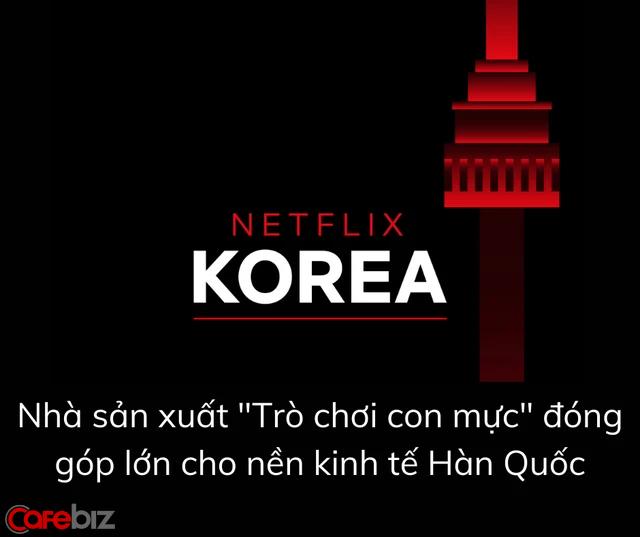Nhờ những bom tấn như Squid Game, Netflix đã đóng góp 4,7 tỷ USD và 16.000 việc làm cho Hàn Quốc - Ảnh 2.