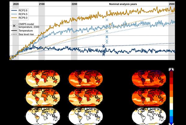 Trái Đất sẽ trở thành Hành tinh lạ vào năm 2500 nếu con người tiếp tục làm hại môi trường - Ảnh 2.