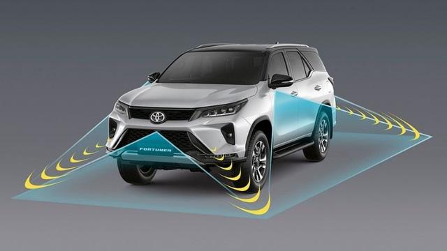 Toyota Fortuner mới sắp về Việt Nam: Là xe nhập khẩu, thêm trang bị tiện nghi và tính năng an toàn  - Ảnh 3.