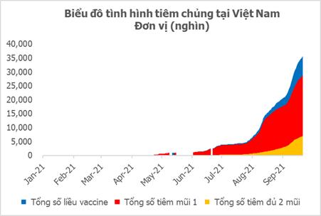 PSI: Nếu VN30 hoặc nhóm cổ phiếu ngân hàng quay lại hút dòng tiền, VN-Index có thể lên 1.410 – 1.440 điểm - Ảnh 1.