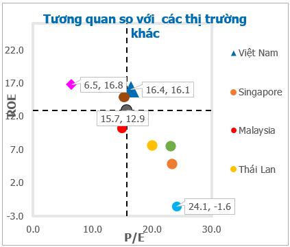 PSI: Nếu VN30 hoặc nhóm cổ phiếu ngân hàng quay lại hút dòng tiền, VN-Index có thể lên 1.410 – 1.440 điểm - Ảnh 3.