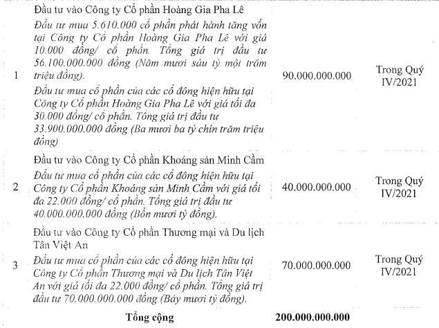 Nhựa Pha Lê (PLP) triển khai phương án chào bán cổ phiếu tăng vốn điều lệ lên gấp rưỡi - Ảnh 1.