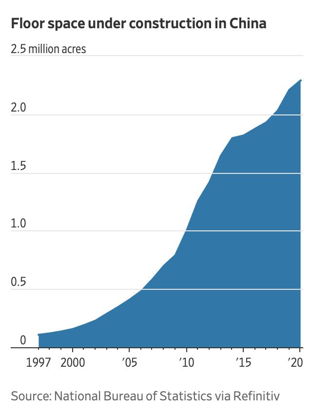 Quả bom 5.000 tỷ USD của Trung Quốc đang chực chờ nổ tung - Ảnh 2.