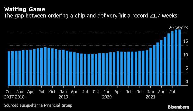 Apple sẽ thiếu 10 triệu chiếc iPhone để bán cuối năm - đến ông vua giới công nghệ cũng không thoát khỏi cuộc khủng hoảng chip - Ảnh 2.