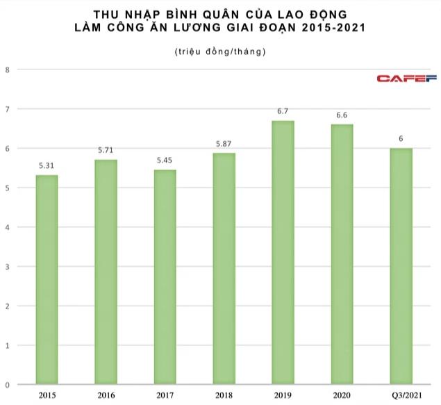 So sánh mức tăng thu nhập lao động Việt Nam và nhiều nước với mức tăng giá nhà: Các chính phủ đã áp dụng chính sách gì để tăng tỷ lệ tiếp cận nhà ở? - Ảnh 1.
