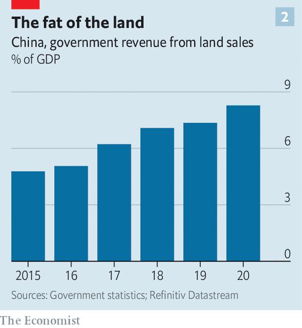 Economist: Khủng hoảng bất động sản sẽ khiến mô hình tăng trưởng kinh tế của Trung Quốc sụp đổ  - Ảnh 1.