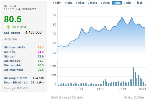 Vinhomes (VHM) chào bán thành công 2.160 tỷ đồng trái phiếu riêng lẻ cho một công ty chứng khoán - Ảnh 2.