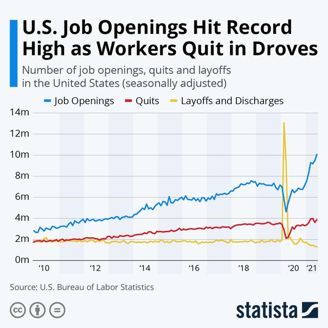 The Great Resignation - Đại khủng hoảng lao động: Làn sóng nghỉ việc ồ ạt trên thế giới vì quá stress và chán nản sau đại dịch - Ảnh 1.