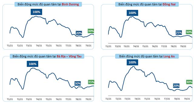 Bất động sản vùng ven TP HCM có dấu hiệu phục hồi, đất nền hút nhà đầu tư - Ảnh 1.
