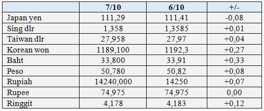 USD gần cao nhất 14 tháng so với EUR, Bitcoin neo trên 55.000 USD - Ảnh 1.